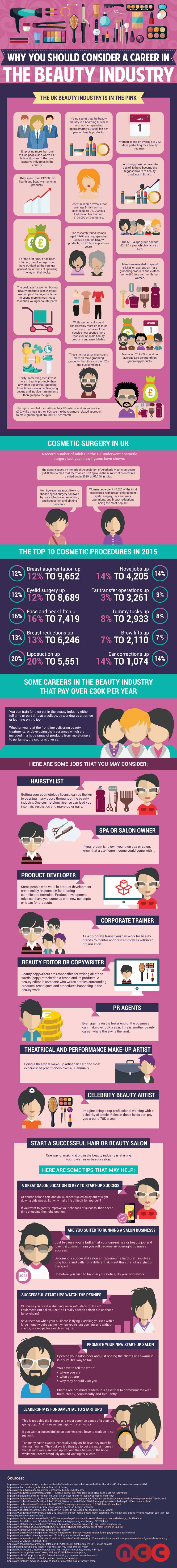 Why-You-Should-Consider-A-Career-In-The-Beauty-Industry---V1